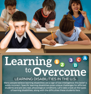 learning-disabilities-thumb